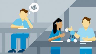 المنظمات المسرعة التعلم Accelerated Learning Organization