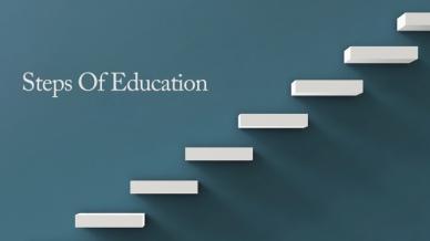 خطوات التعليم التسعة لـ غانغ