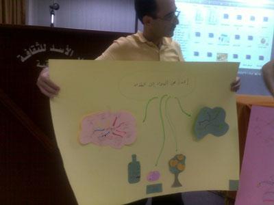 الدكتور منذر الشغري يستعرض الخريطة الذهنية الخاصة بفريقه امام الجميع