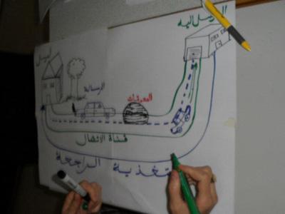 المغرب - أغادير 2011: افتتاح دورات المدرب المحترف بإشراف المدرب عادل عبادي
