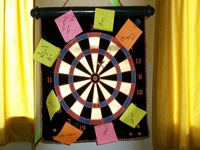 الادوار والاهداف