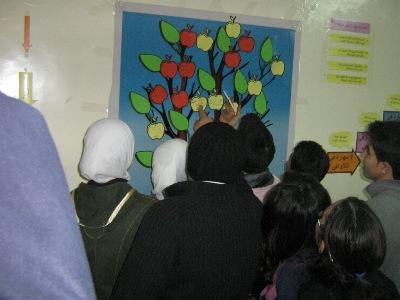 المتعلمون يقرؤون ما كتبه زملائهم.