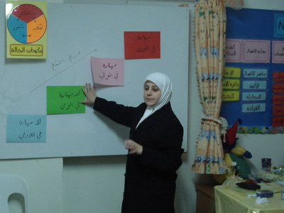 Trainer Duha Fattahi in explaining the learning ladder