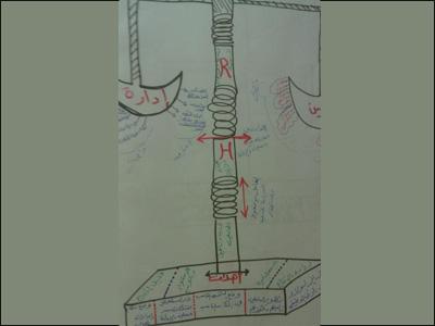 سوريا - دمشق 2012: تحدي التوازن ضمن دورة إدارة الموارد البشرية للمدرب محمد عزام القاسم