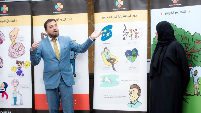 الدكتور محمد يشرح باستخدام اللوحات الجدارية