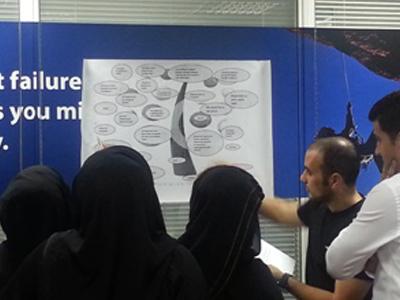 قطر - الدوحة: دورة مهارات المكاتبات الإدارية الفعالة لموظفي البنك الأهلي في  قطر مع المدرب هشام زكي