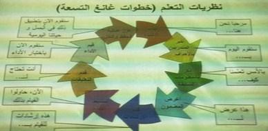 سوريا ـ دمشق: بداية متميزة للمدرب محمد عزام القاسم  لعام 2012
