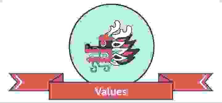 القيم الاجتماعية
