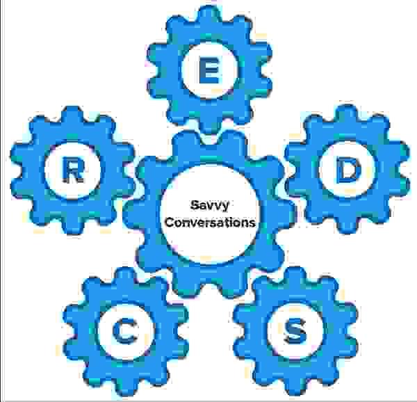 العجلات الخمسة لـ CREDS الضرورية لمحادثة ذكية.