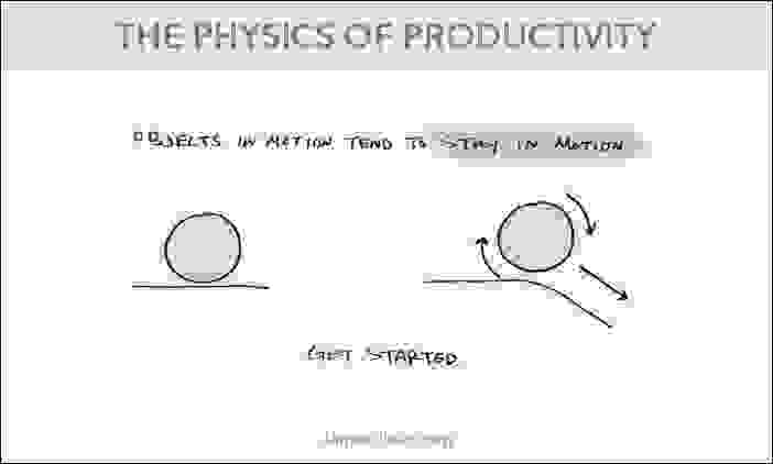 قانون نيوتن الأول للإنتاجية